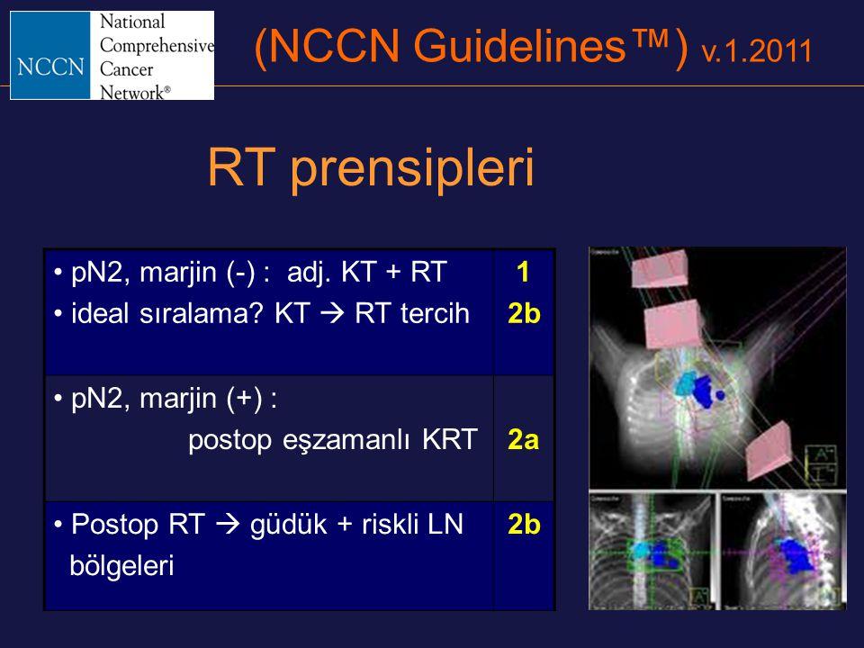 RT prensipleri (NCCN Guidelines™) v.1.2011