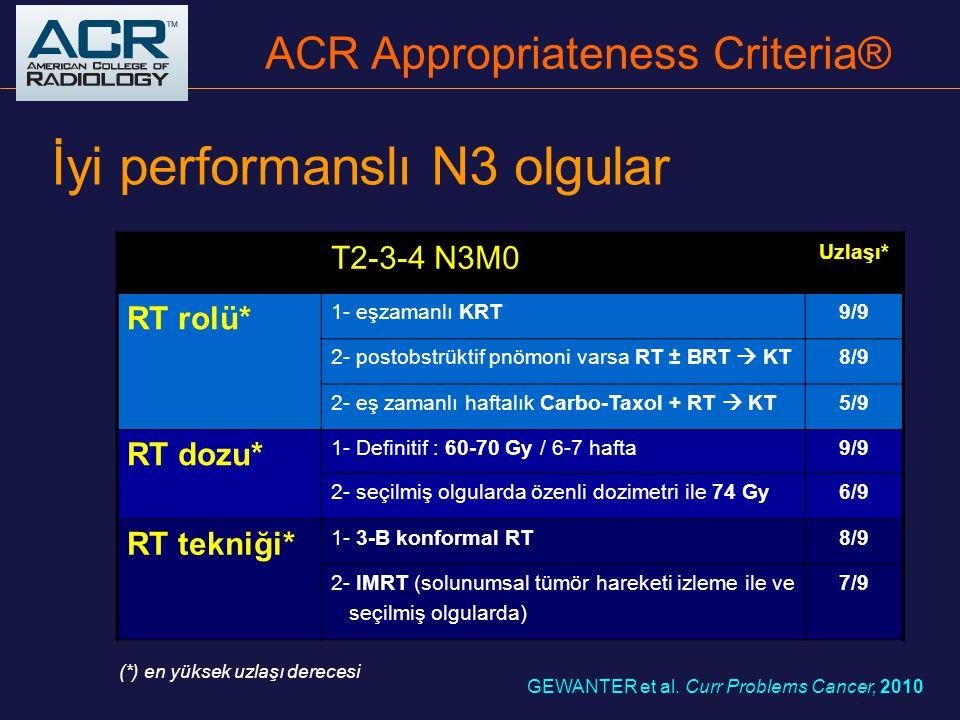 ACR Appropriateness Criteria®
