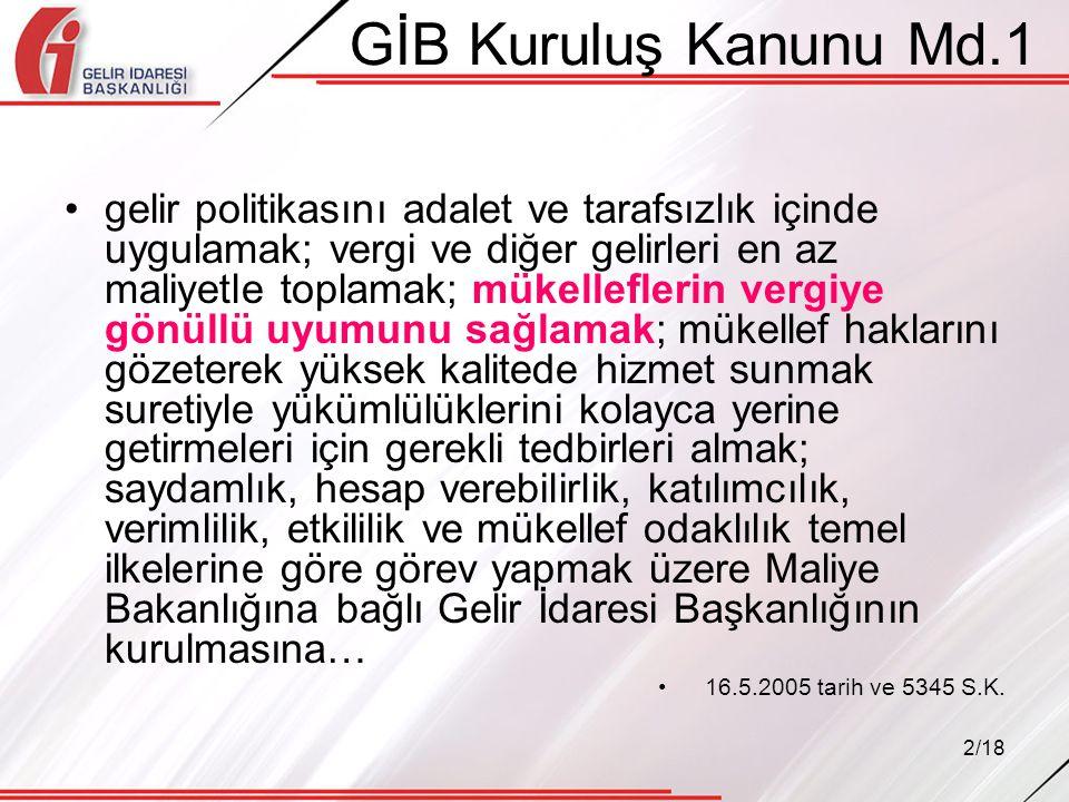 GİB Kuruluş Kanunu Md.1