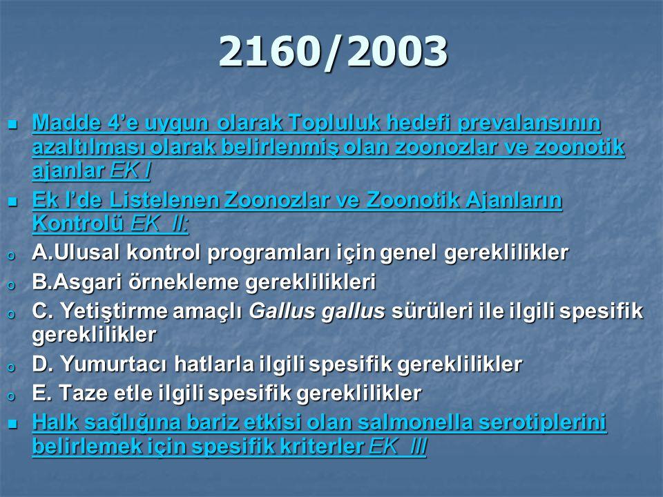 2160/2003 Madde 4'e uygun olarak Topluluk hedefi prevalansının azaltılması olarak belirlenmiş olan zoonozlar ve zoonotik ajanlar EK I.