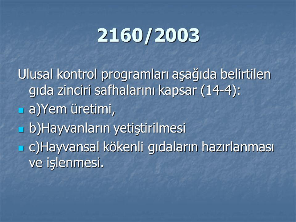 2160/2003 Ulusal kontrol programları aşağıda belirtilen gıda zinciri safhalarını kapsar (14-4): a)Yem üretimi,