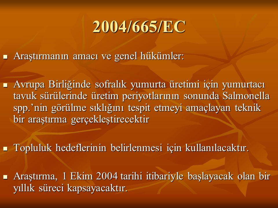 2004/665/EC Araştırmanın amacı ve genel hükümler: