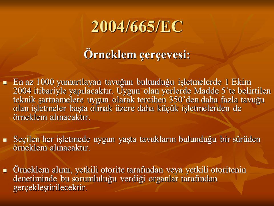 2004/665/EC Örneklem çerçevesi: