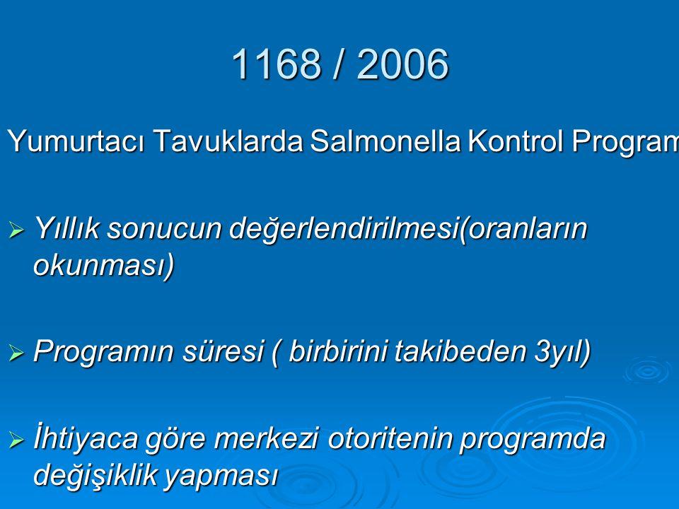 1168 / 2006 Yumurtacı Tavuklarda Salmonella Kontrol Programı