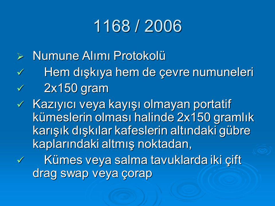 1168 / 2006 Numune Alımı Protokolü Hem dışkıya hem de çevre numuneleri