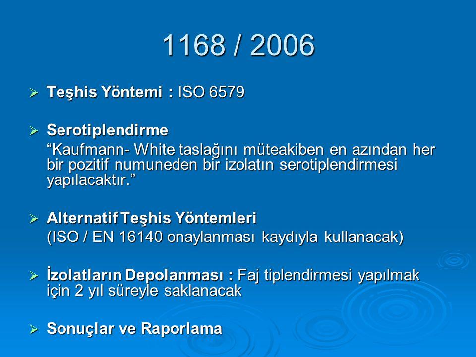 1168 / 2006 Teşhis Yöntemi : ISO 6579 Serotiplendirme