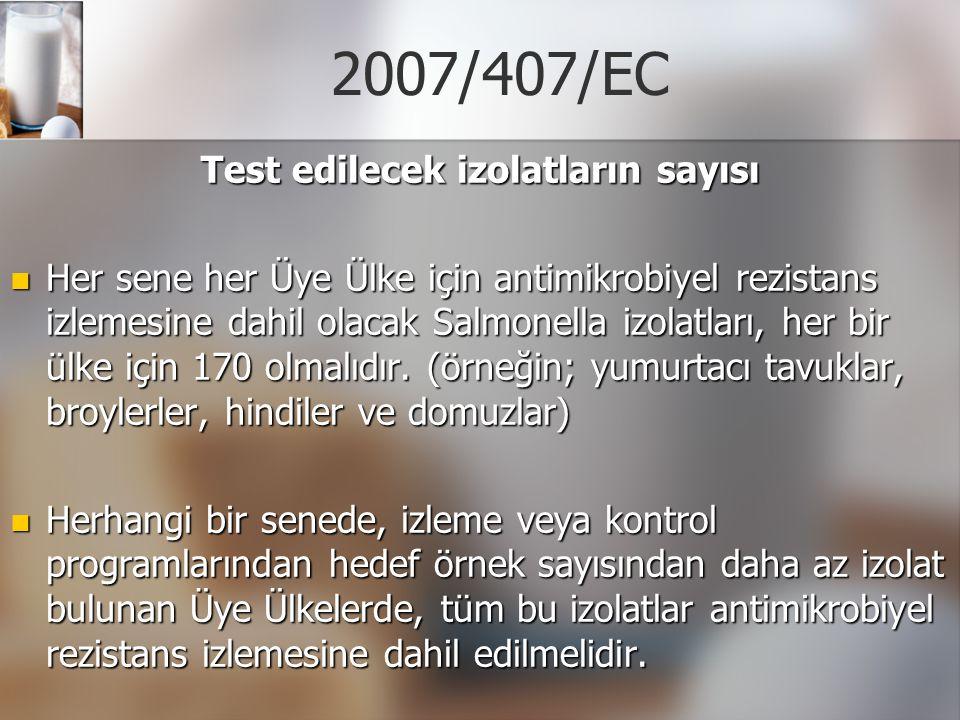 Test edilecek izolatların sayısı