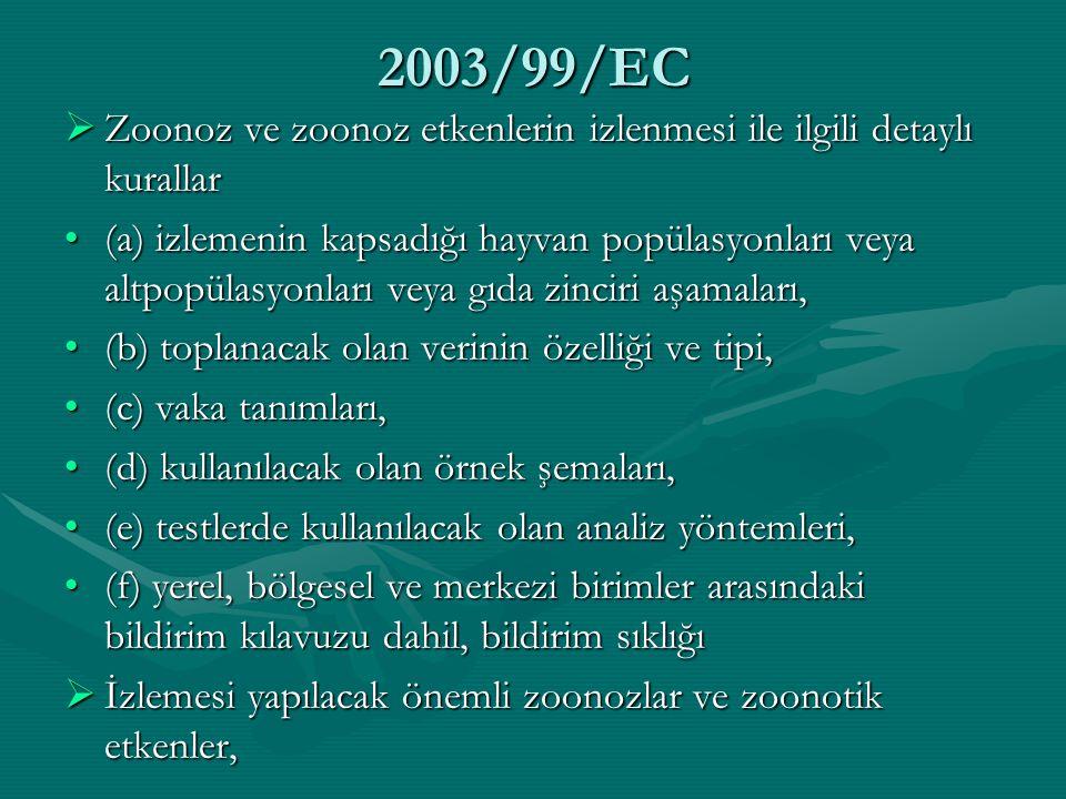2003/99/EC Zoonoz ve zoonoz etkenlerin izlenmesi ile ilgili detaylı kurallar.