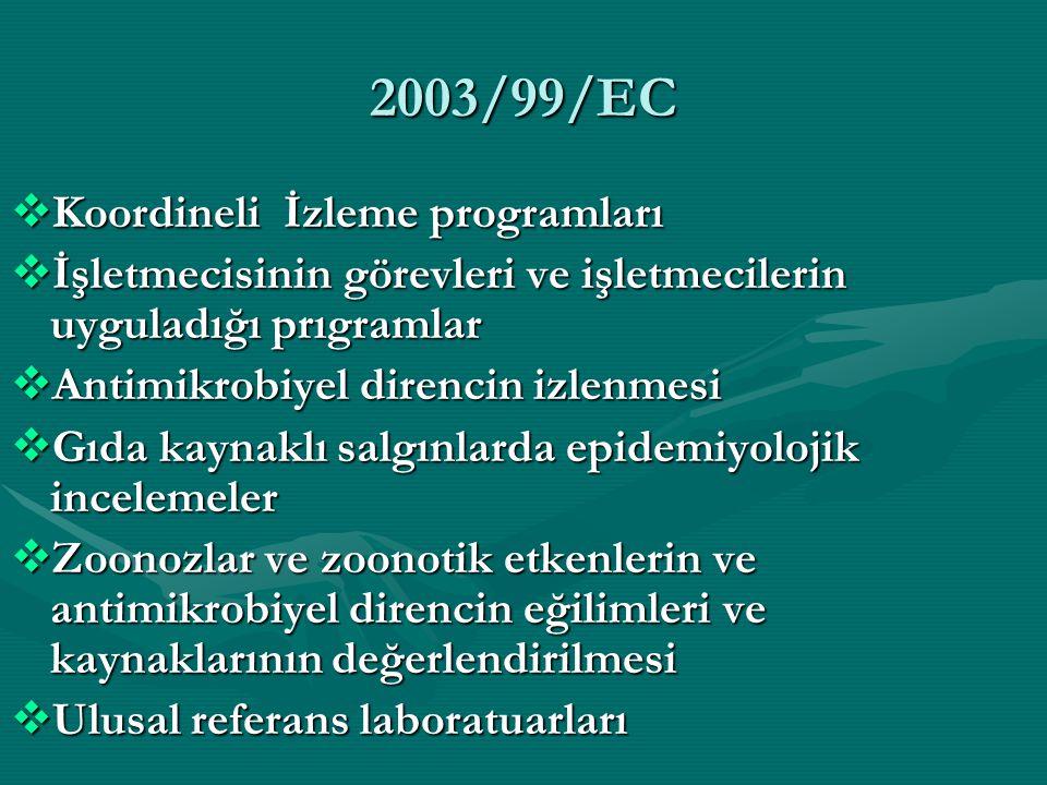 2003/99/EC Koordineli İzleme programları