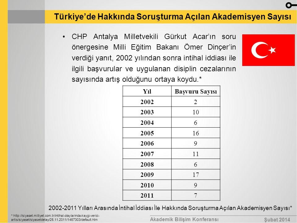 Türkiye'de Hakkında Soruşturma Açılan Akademisyen Sayısı