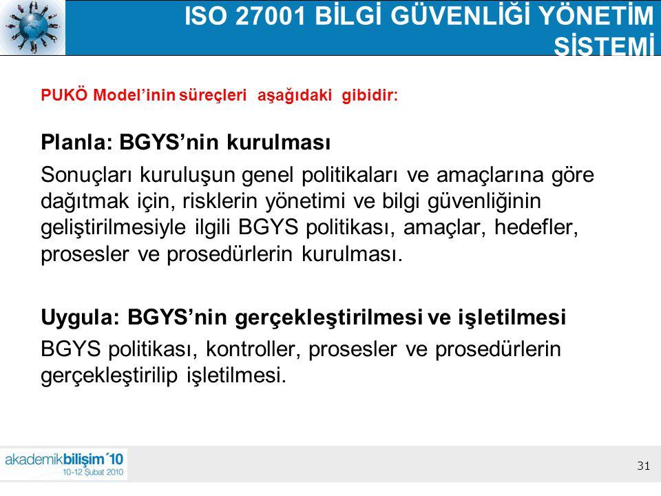ISO 27001 BİLGİ GÜVENLİĞİ YÖNETİM SİSTEMİ