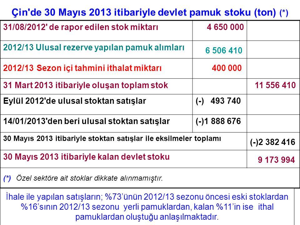 Çin de 30 Mayıs 2013 itibariyle devlet pamuk stoku (ton) (*)