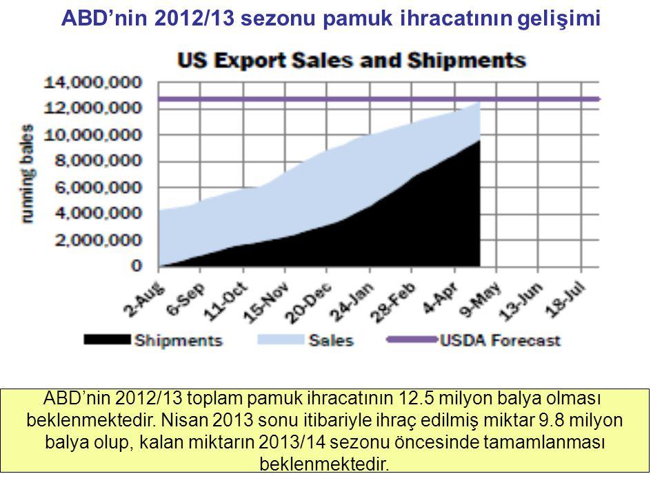 ABD'nin 2012/13 sezonu pamuk ihracatının gelişimi