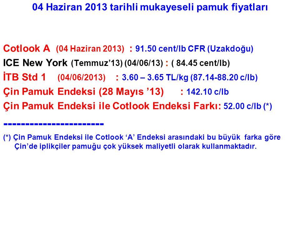 04 Haziran 2013 tarihli mukayeseli pamuk fiyatları