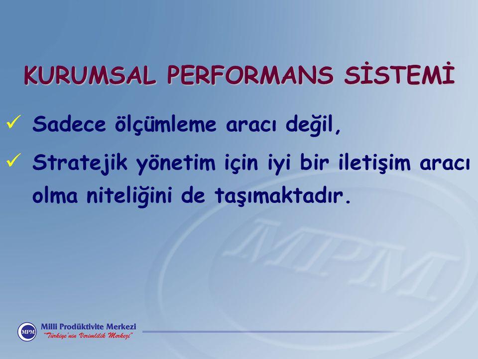KURUMSAL PERFORMANS SİSTEMİ