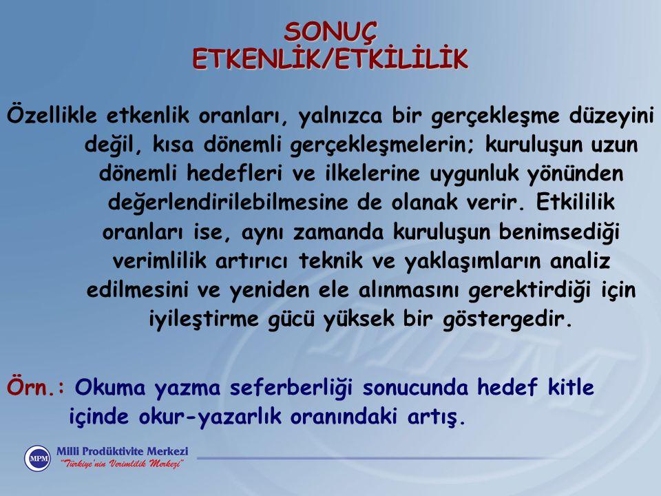 SONUÇ ETKENLİK/ETKİLİLİK