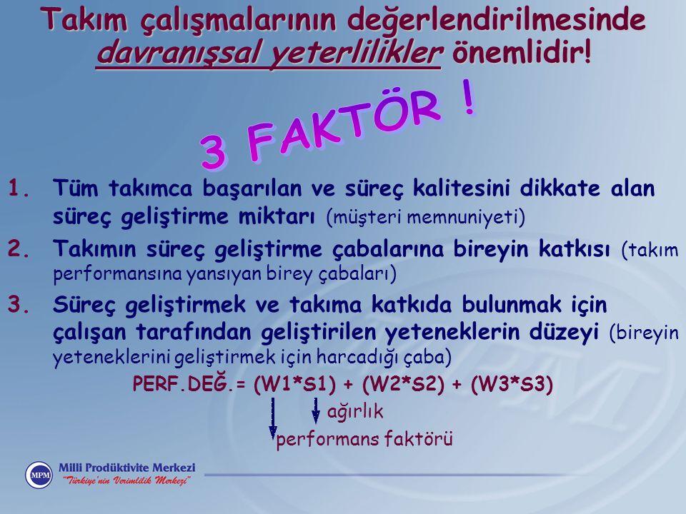 PERF.DEĞ.= (W1*S1) + (W2*S2) + (W3*S3)