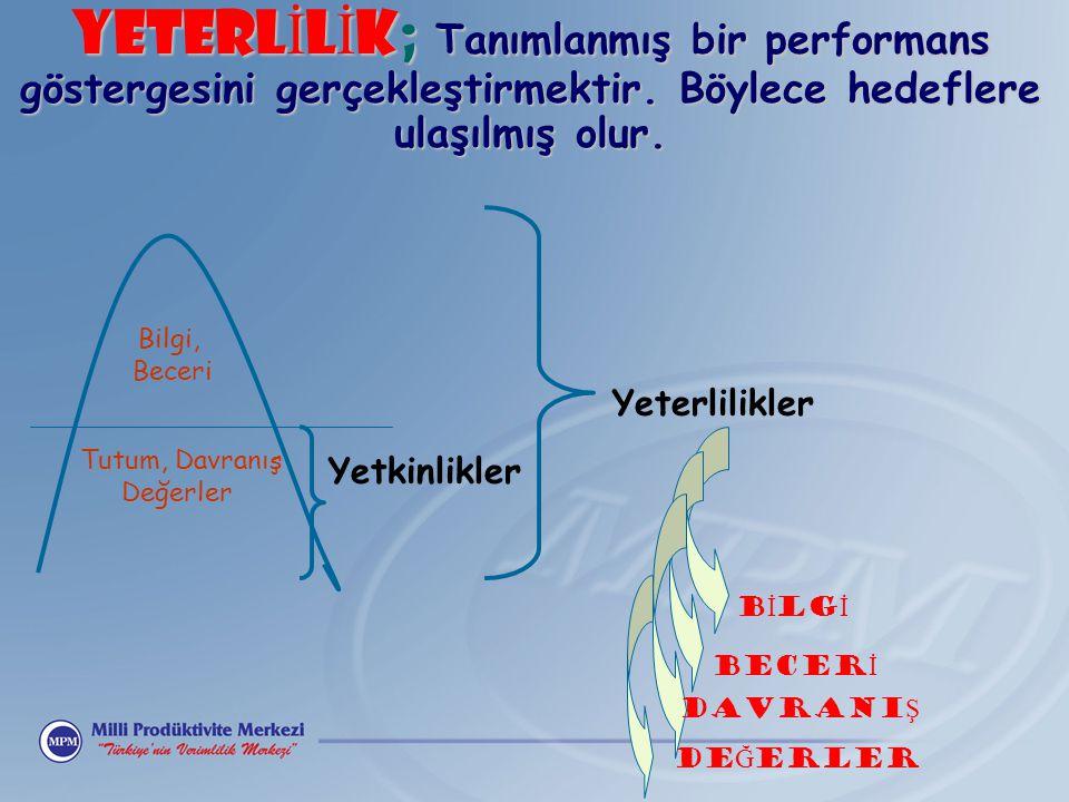 YETERLİLİK; Tanımlanmış bir performans göstergesini gerçekleştirmektir