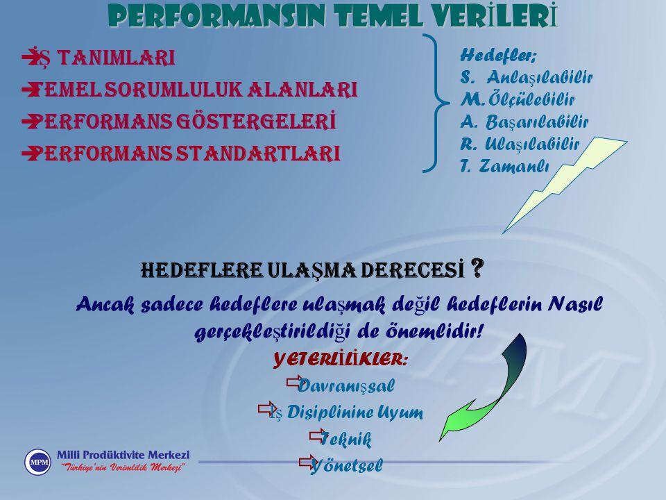 PERFORMANSIN TEMEL VERİLERİ