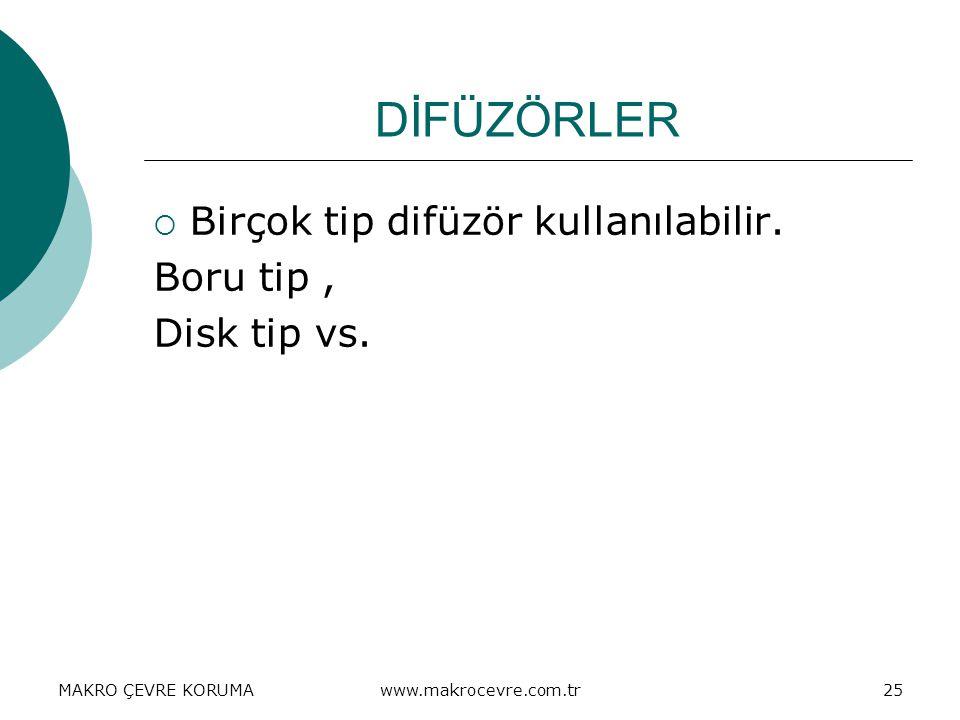 DİFÜZÖRLER Birçok tip difüzör kullanılabilir. Boru tip , Disk tip vs.