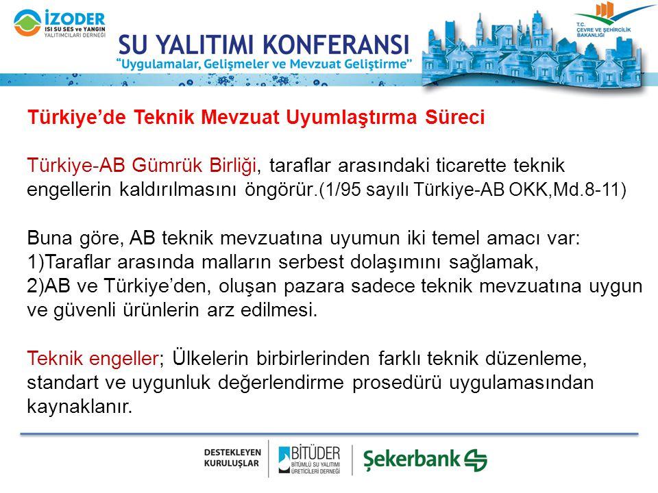 Türkiye'de Teknik Mevzuat Uyumlaştırma Süreci