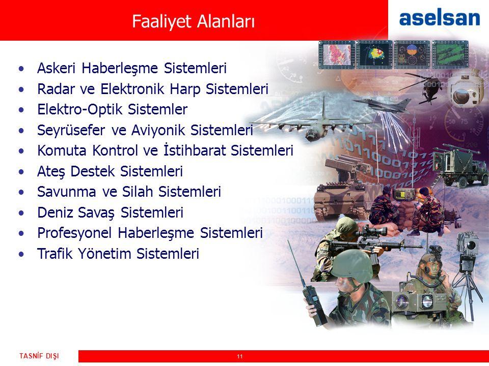 Faaliyet Alanları Askeri Haberleşme Sistemleri