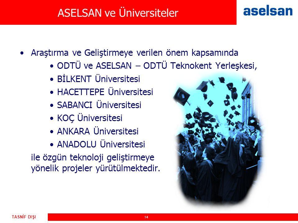 ASELSAN ve Üniversiteler