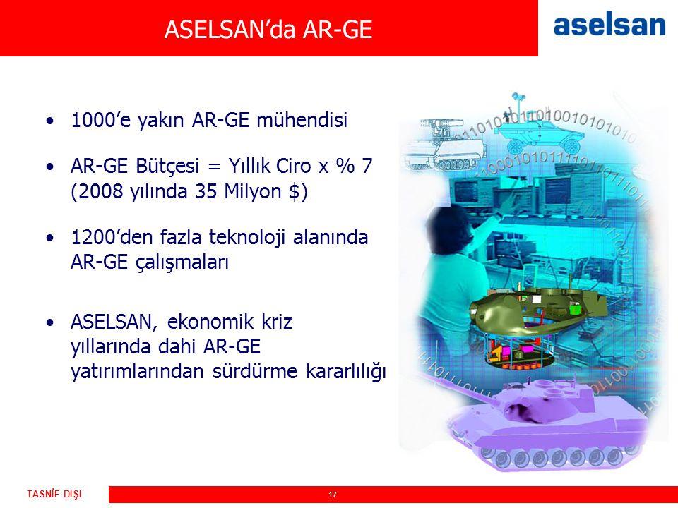 ASELSAN'da AR-GE 1000'e yakın AR-GE mühendisi