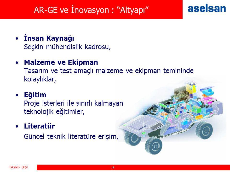 AR-GE ve İnovasyon : Altyapı