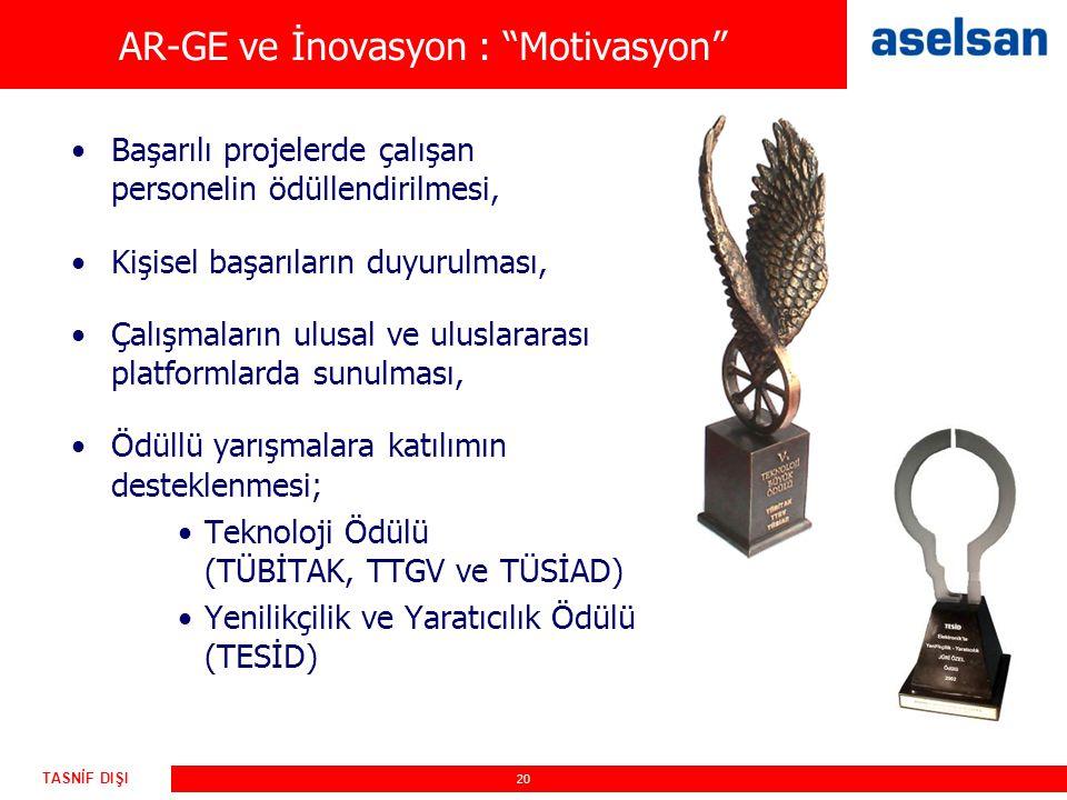 AR-GE ve İnovasyon : Motivasyon