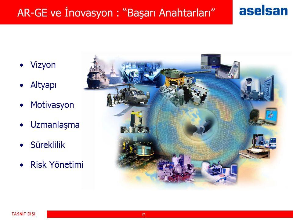 AR-GE ve İnovasyon : Başarı Anahtarları