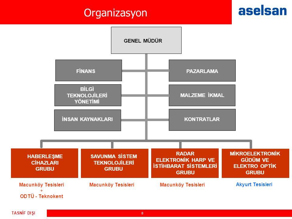 Organizasyon PAZARLAMA GENEL MÜDÜR MİKROELEKTRONİK GÜDÜM VE