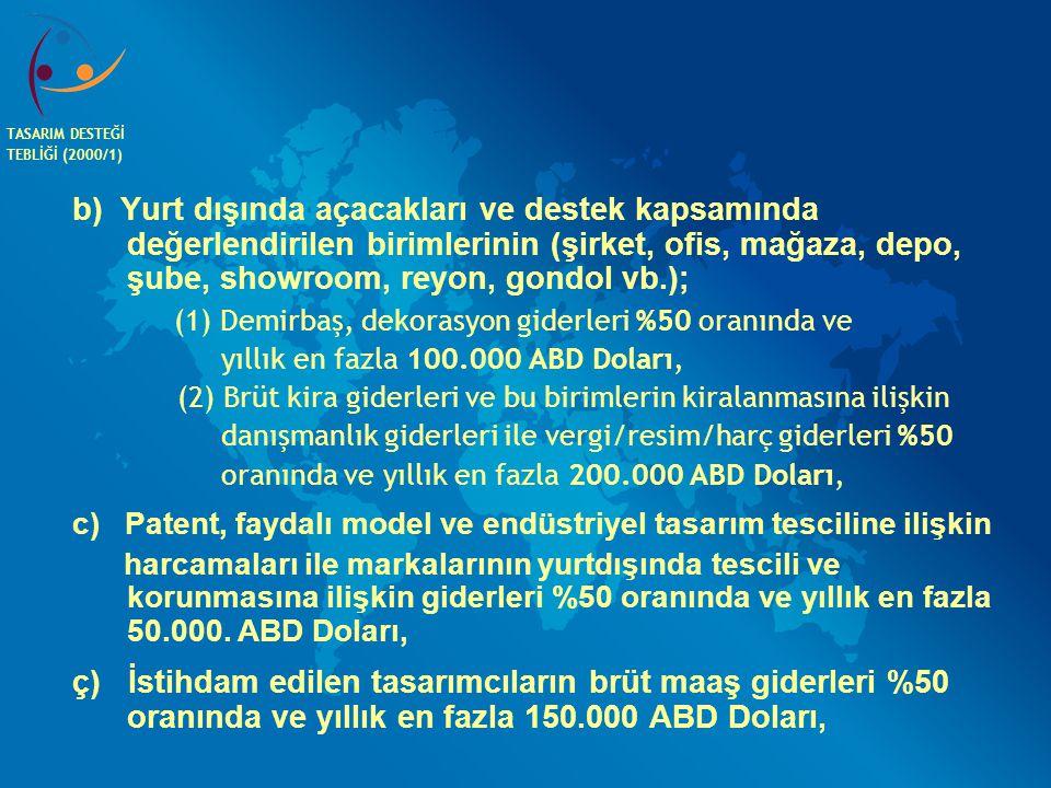 TASARIM DESTEĞİ TEBLİĞİ (2000/1)