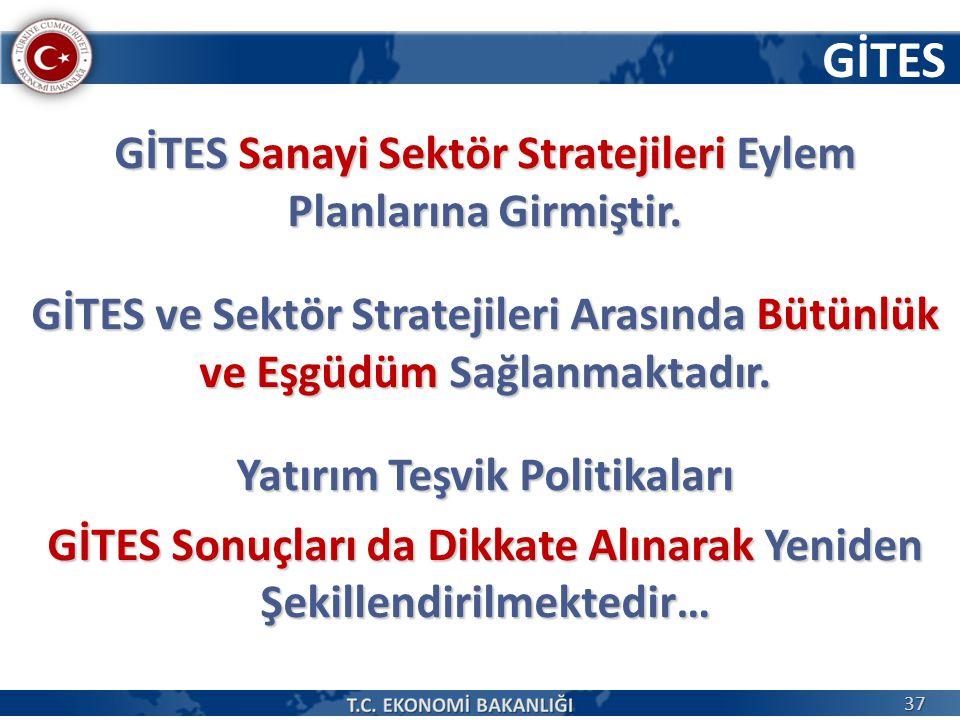GİTES