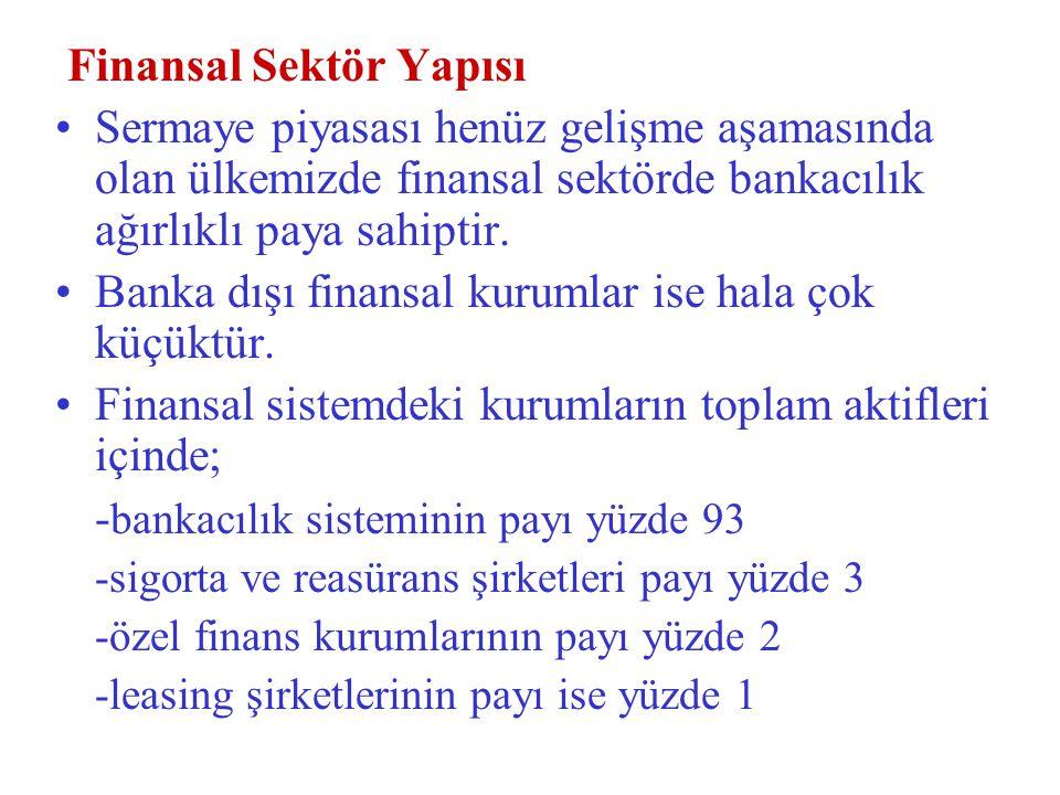 Finansal Sektör Yapısı