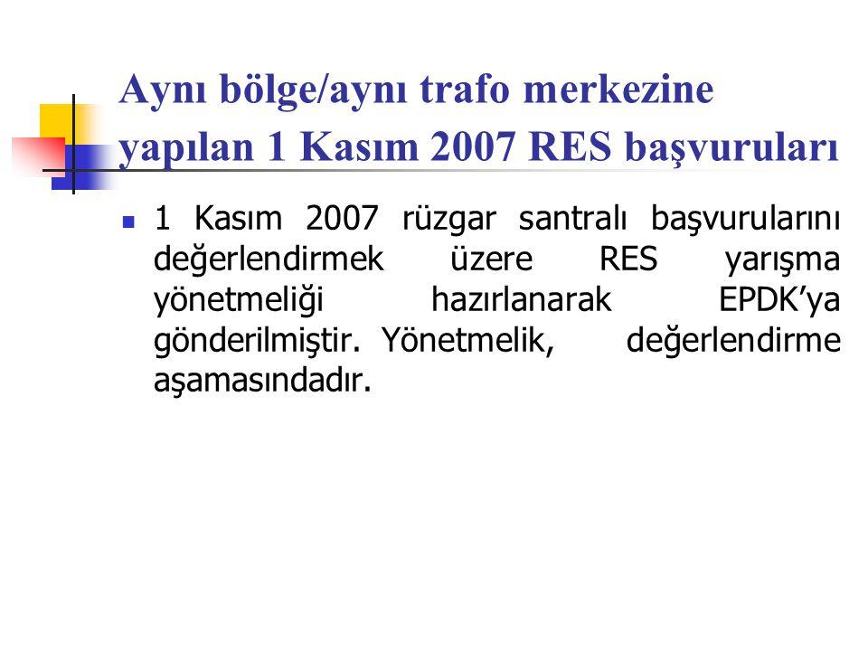 Aynı bölge/aynı trafo merkezine yapılan 1 Kasım 2007 RES başvuruları