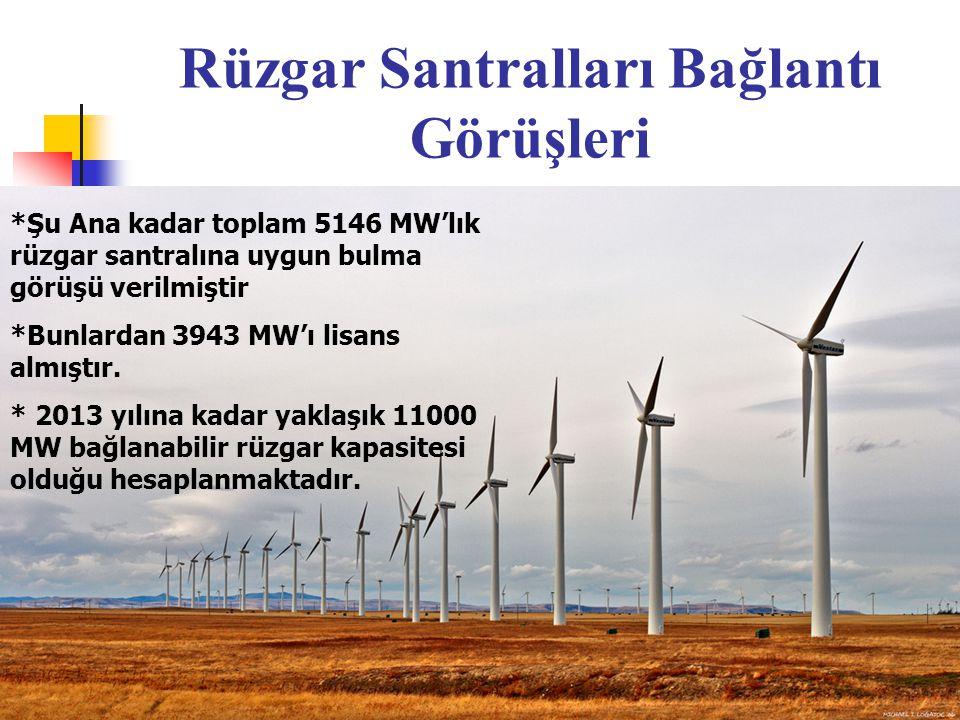 Rüzgar Santralları Bağlantı Görüşleri