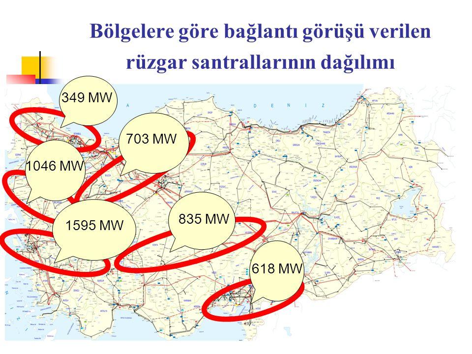 Bölgelere göre bağlantı görüşü verilen rüzgar santrallarının dağılımı
