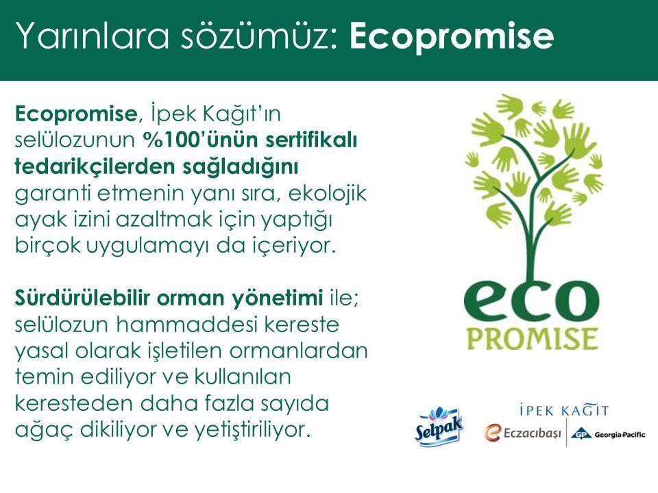 Yarınlara sözümüz: Ecopromise
