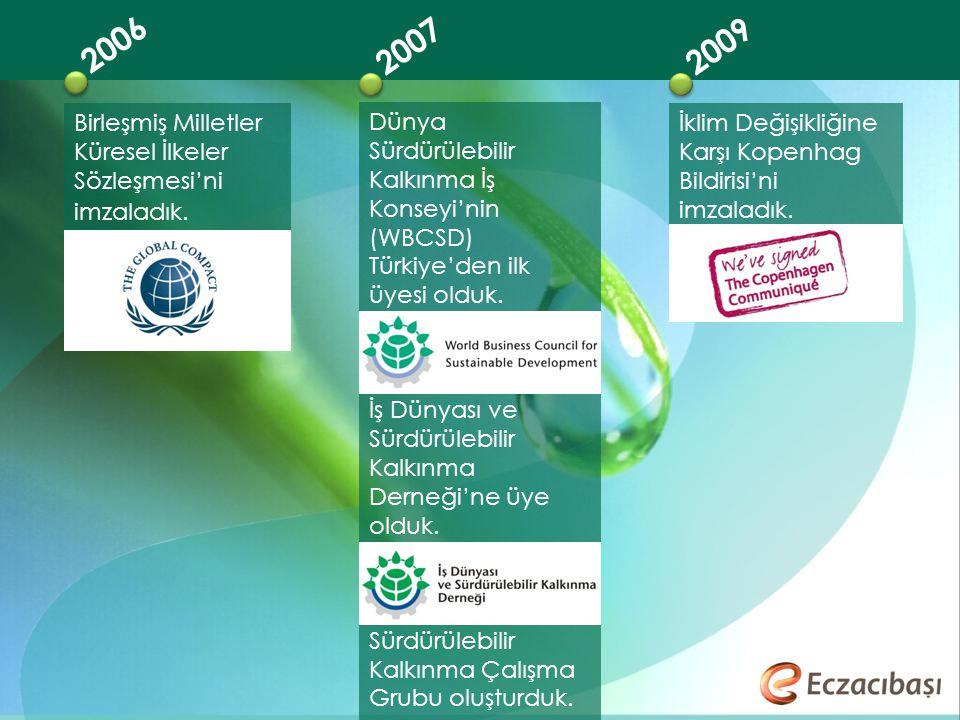 2006 2007. 2009. Birleşmiş Milletler Küresel İlkeler Sözleşmesi'ni imzaladık.