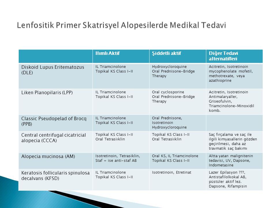 Lenfositik Primer Skatrisyel Alopesilerde Medikal Tedavi