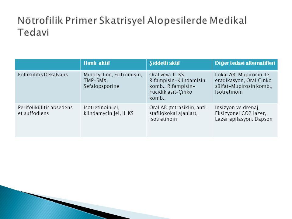 Nötrofilik Primer Skatrisyel Alopesilerde Medikal Tedavi