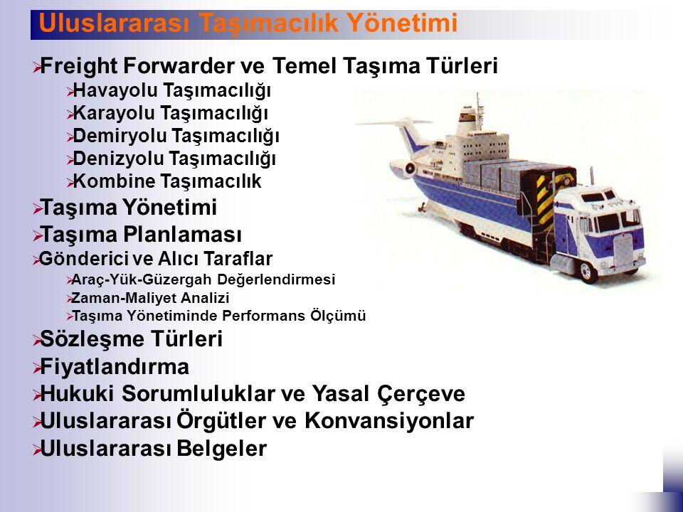 Uluslararası Taşımacılık Yönetimi