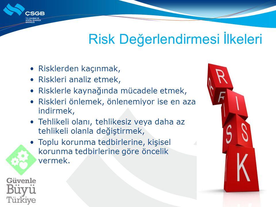 Risk Değerlendirmesi İlkeleri