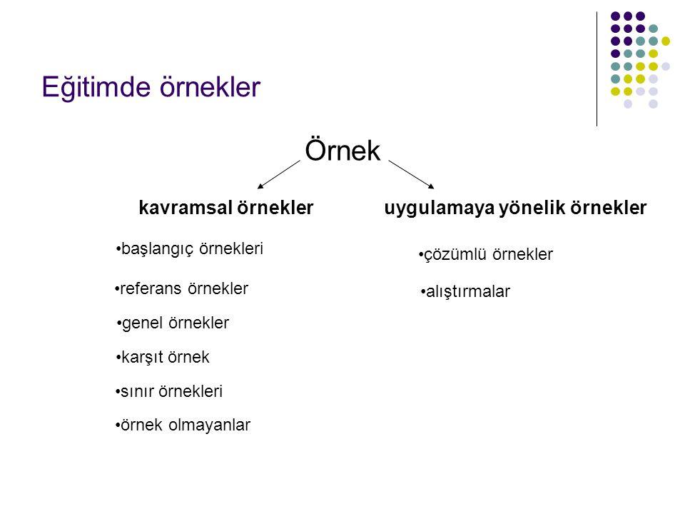 Eğitimde örnekler Örnek kavramsal örnekler uygulamaya yönelik örnekler
