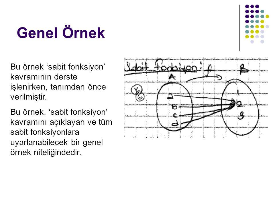 Genel Örnek Bu örnek 'sabit fonksiyon' kavramının derste işlenirken, tanımdan önce verilmiştir.