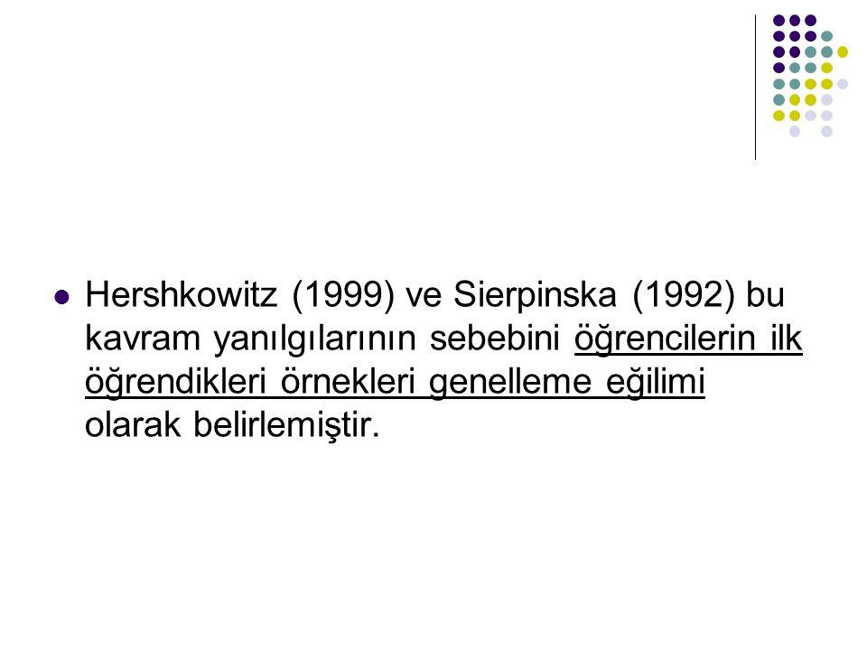 Hershkowitz (1999) ve Sierpinska (1992) bu kavram yanılgılarının sebebini öğrencilerin ilk öğrendikleri örnekleri genelleme eğilimi olarak belirlemiştir.