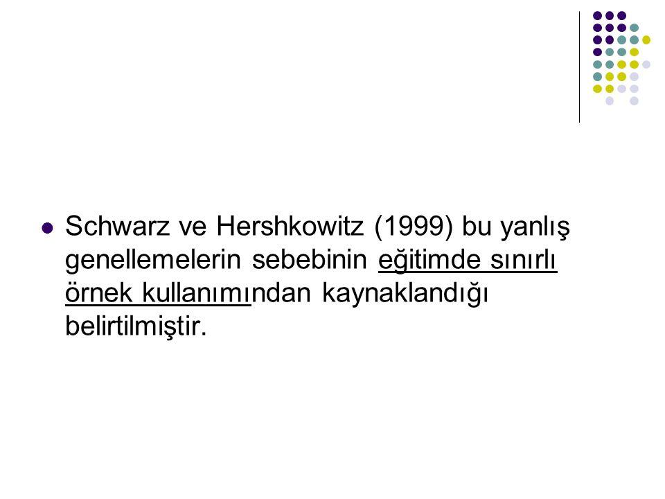 Schwarz ve Hershkowitz (1999) bu yanlış genellemelerin sebebinin eğitimde sınırlı örnek kullanımından kaynaklandığı belirtilmiştir.