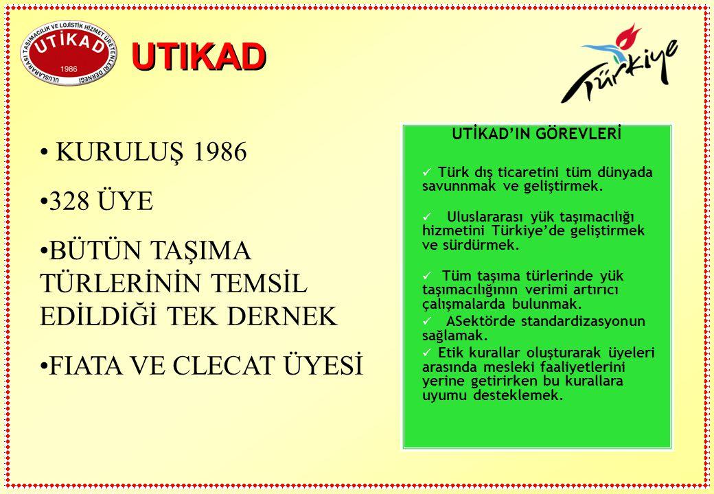 UTIKAD UTİKAD'IN GÖREVLERİ. Türk dış ticaretini tüm dünyada savunnmak ve geliştirmek.