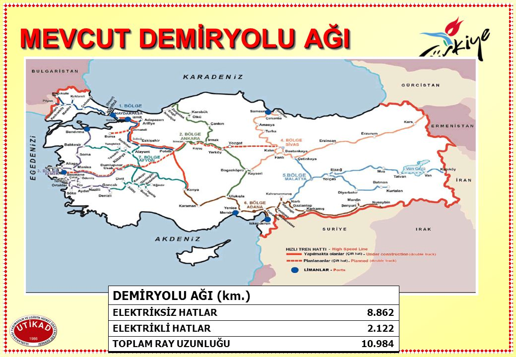 MEVCUT DEMİRYOLU AĞI DEMİRYOLU AĞI (km.) ELEKTRİKSİZ HATLAR 8.862
